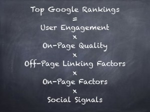 5 metrics of good google seo rankings